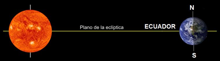 Eclíptica-plano-2